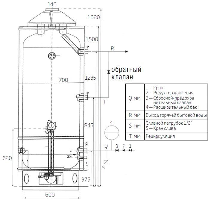 Габаритные размеры электрического водонагревателя Baxi EVN V 510 TS