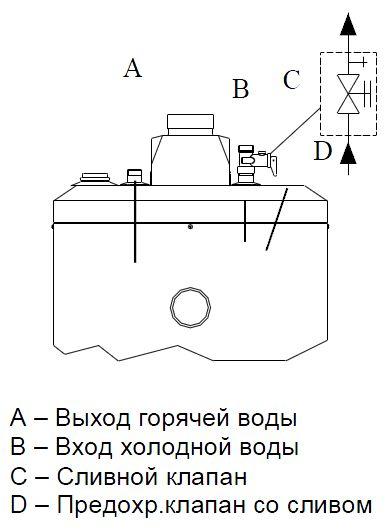Гидравлическое подключение к водонагревателю Baxi SAG-3 115 T