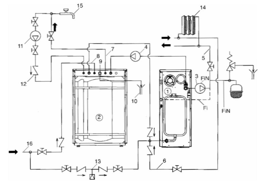 Гидравлическая схема установки бойлера Baxi SLIM UB 80 INOX к котлам серии SLIM с закрытой камерой сгорания