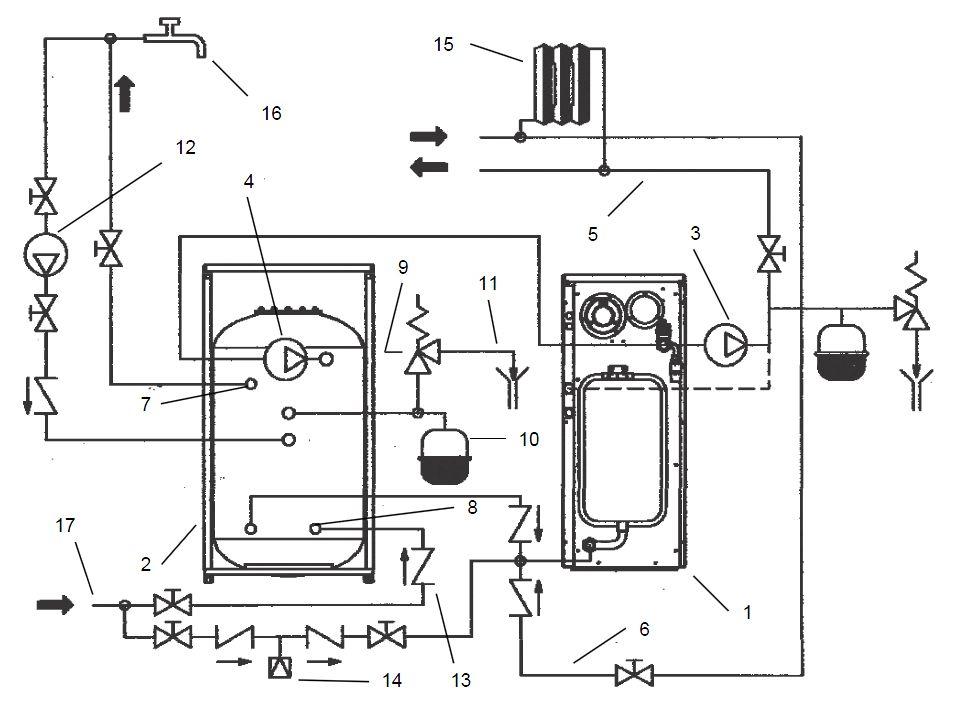 Гидравлическая схема установки бойлера Baxi SLIM UB 120 к котлам серии SLIM с закрытой камерой сгорания