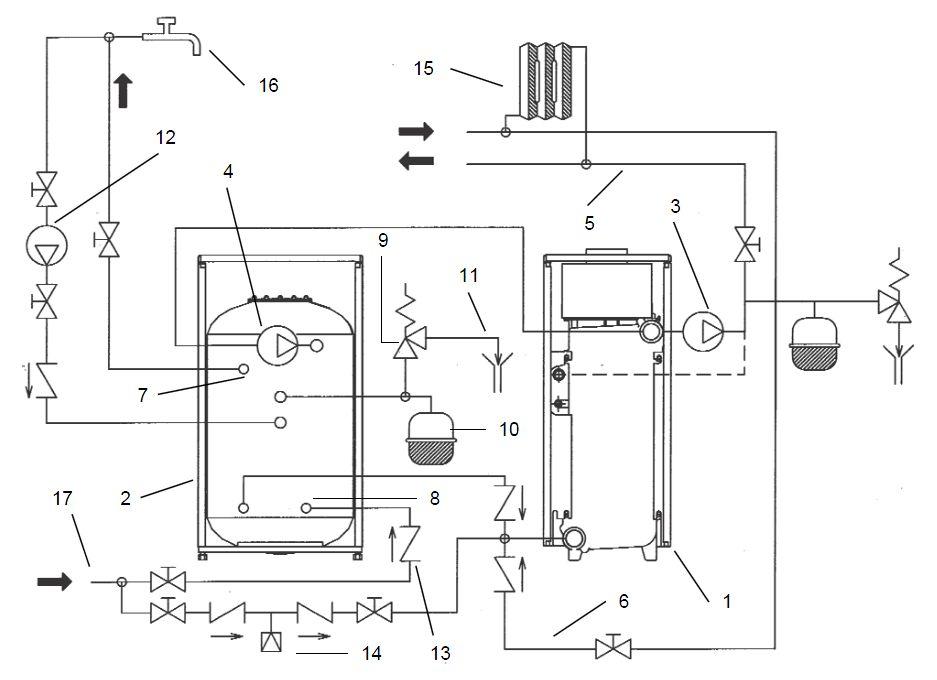 Гидравлическая схема установки бойлера Baxi SLIM UB 120 к котлам серии SLIM с открытой камерой сгорания