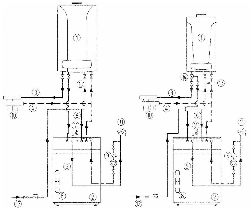 Гидравлическая схема установки бойлера Baxi UB 120 INOX