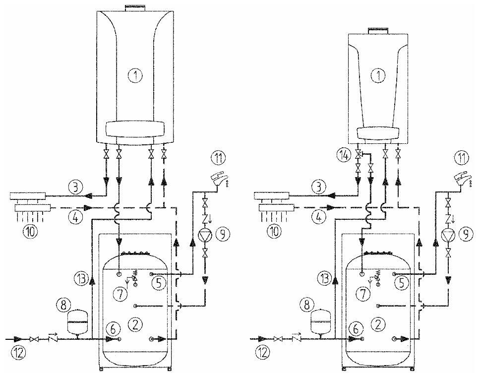 Гидравлическая схема установки бойлера Baxi UB 80