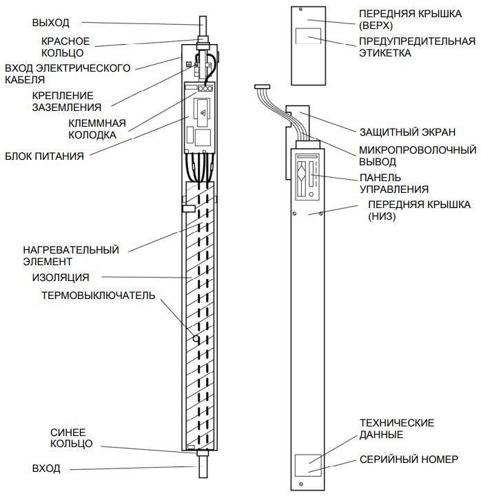 Основные части котла Baxi AMPTEC С1100