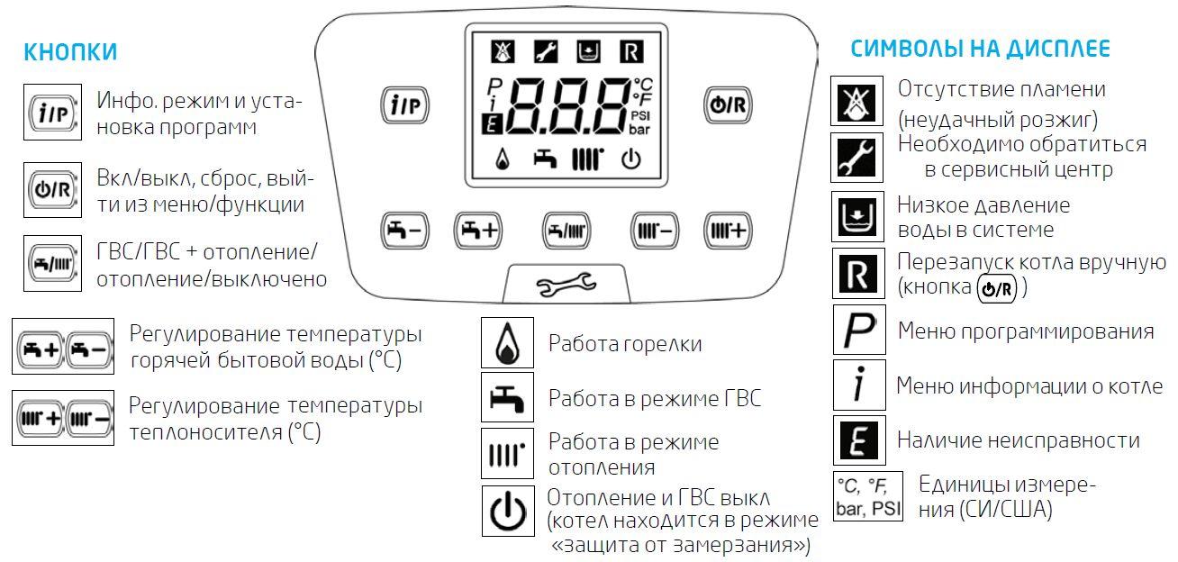 Система управления котла Baxi LUNA Duo-tec+ 1.24
