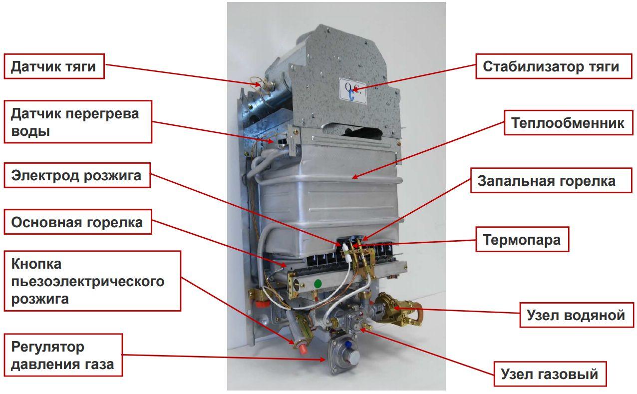 Компоненты конструкции Baxi SIG-2 11p
