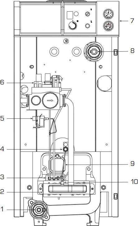Основные части котла Baxi SLIM EF 1.61