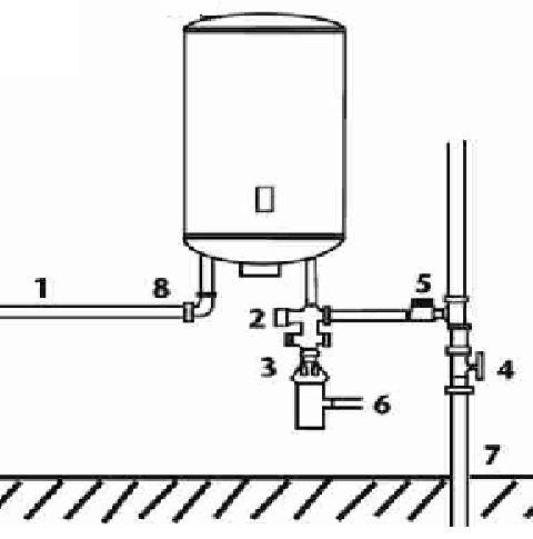 Установка водонагревателя Baxi EVN V 550 под давлением
