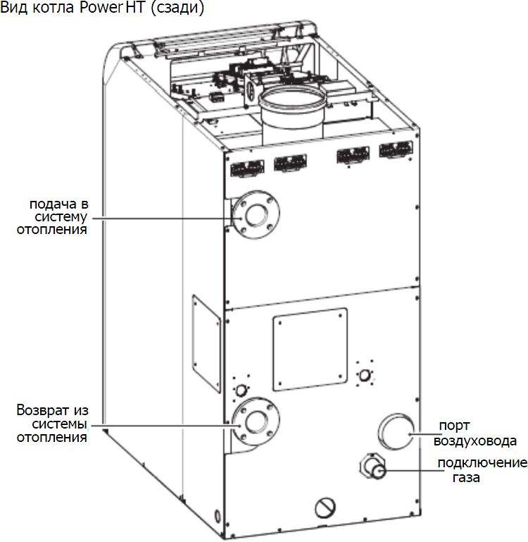Структурные элементы котла Baxi POWER HT-A 1.650