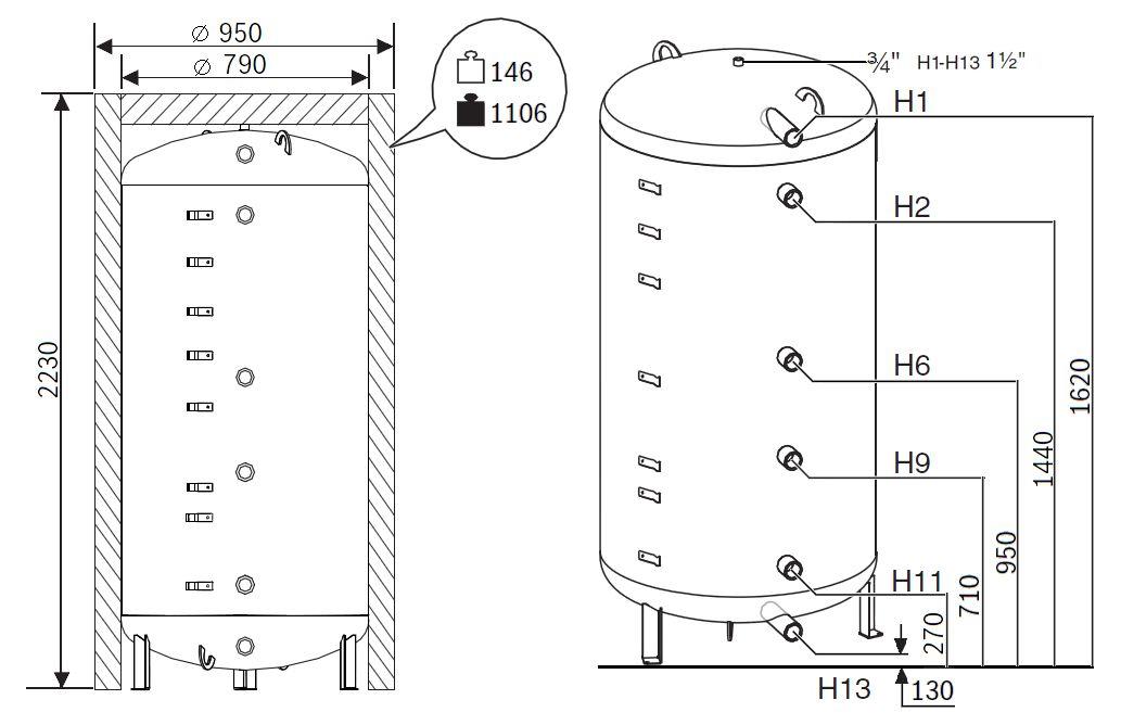 Габариты бака-аккумулятора Buderus Logalux P1000.6-C