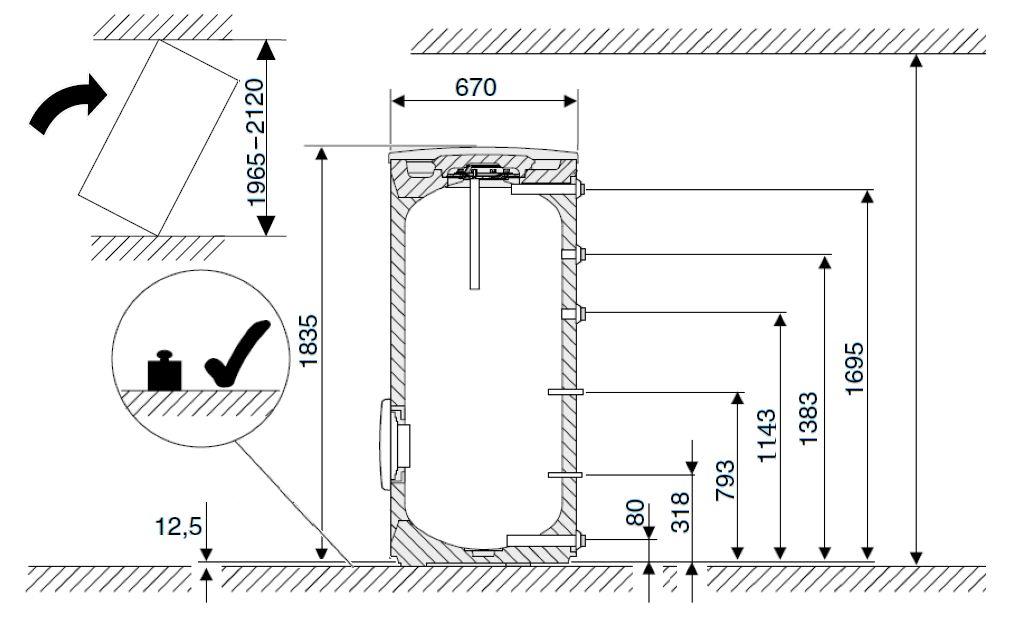 Габариты водонагревателя Buderus Logalux SF400.5 S-C