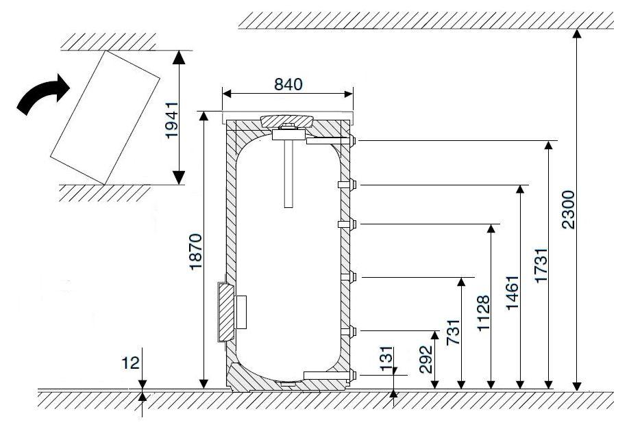Габариты водонагревателя Buderus Logalux SF500.5 E S-B