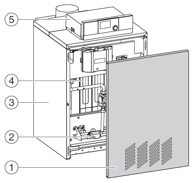 Основные составные части котла Buderus Logano G234-44 WS (RU TOP)
