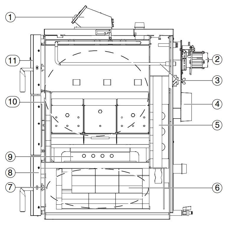 Функциональные элементы котла Buderus Logano S171-22 W