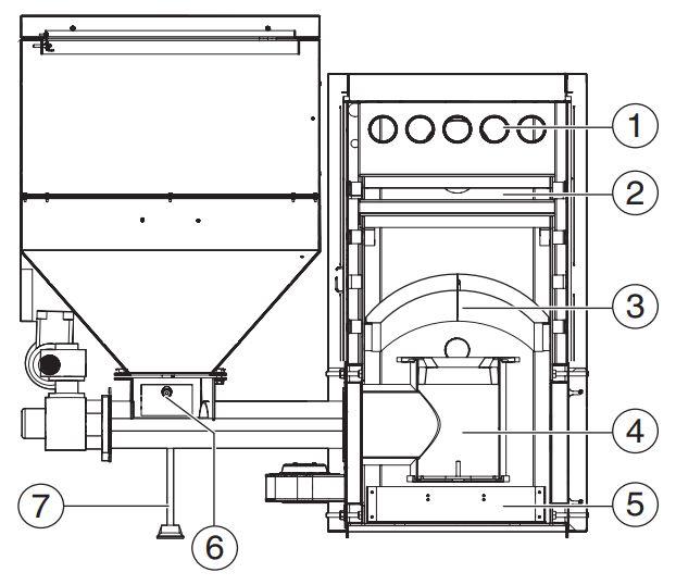 Конструкция котла Buderus Logano S181-20 E (в разрезе)