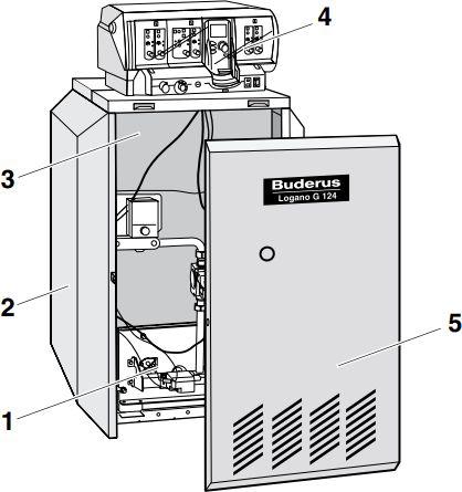 Основные составные части котла Buderus Logano G234-60, G20 (AW.50.2-Kombi)