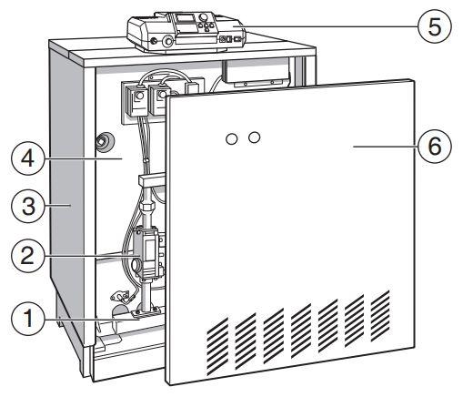 Основные составные части котла Buderus Logano G334-115 WS с AW.50.2-Kombi