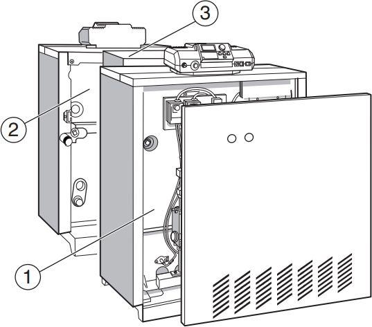 Основные составные части котла Buderus Logano G334-188 WS с AW.50.2-Kombi