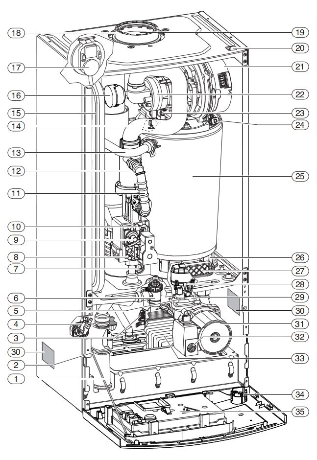 Структура котла Buderus Logamax Plus GB062-24