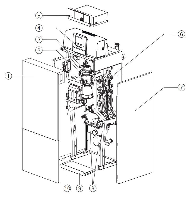 Основные составные части котла Buderus Logano plus KB372-75 (r)