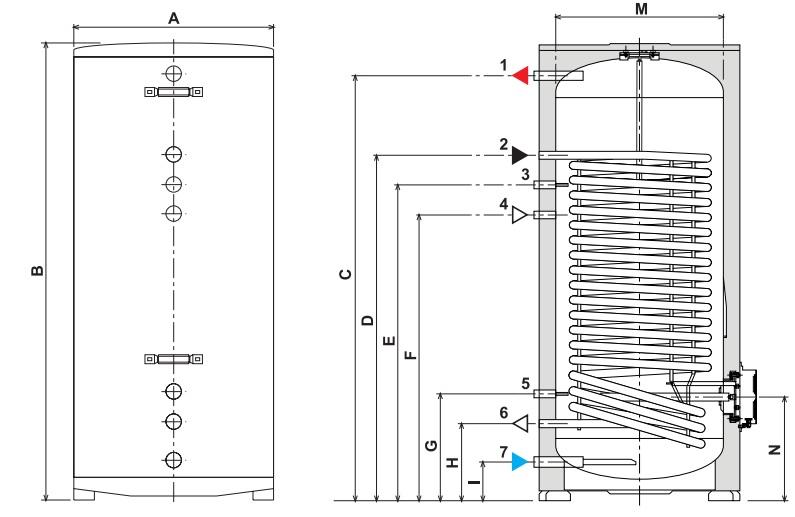 Конструкция водонагревателя Ferroli Ecounit F 150 1C