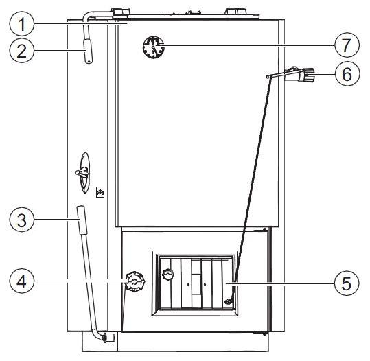 Конструкция котла Buderus Logano S111-2 12 (общий вид)