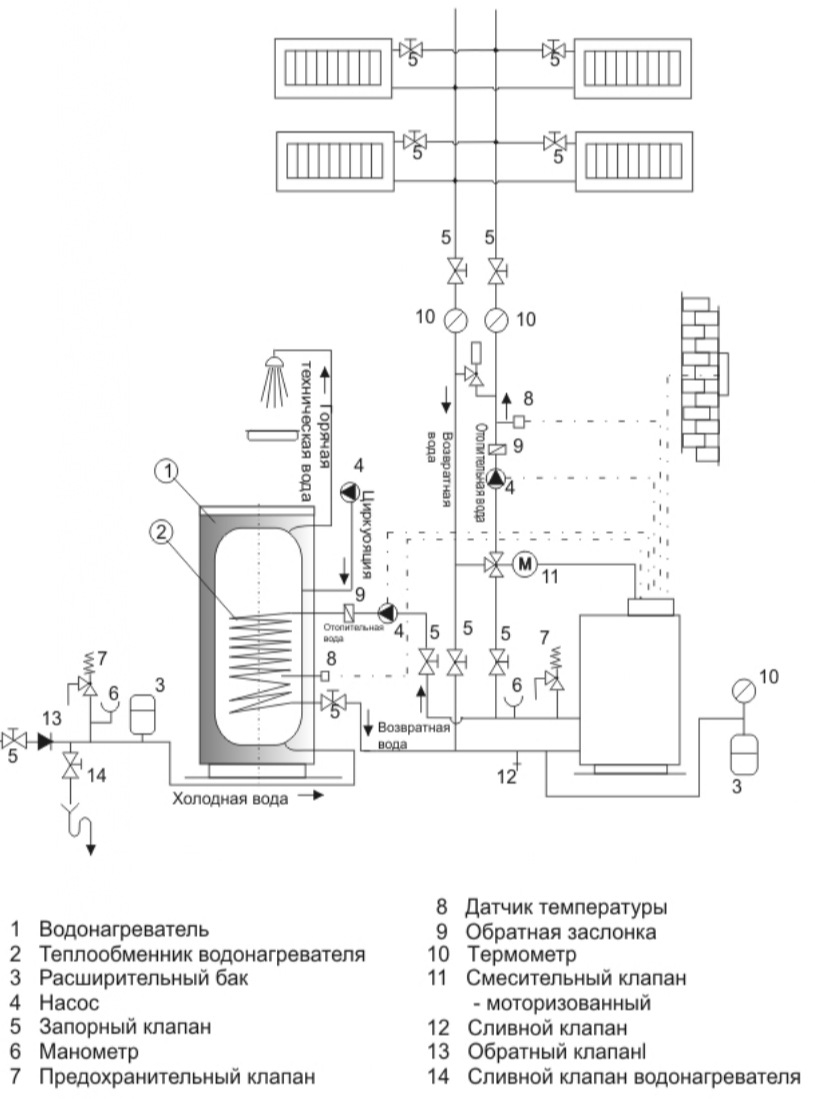 Присоединение водонагревателя Drazice OKCE 160 NTR/2,2kW