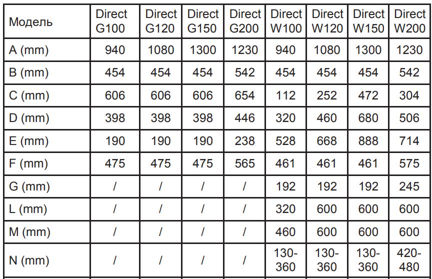Габаритные размеры накопительного водонагревателя Metalac DIRECT WL 80