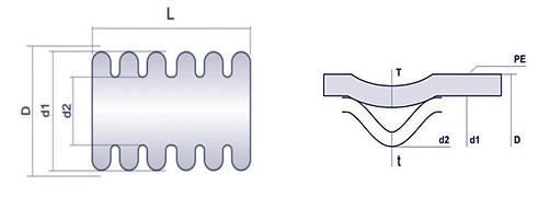 Размеры гофрированной трубы из нержавеющей стали HFPY 15A Lavita