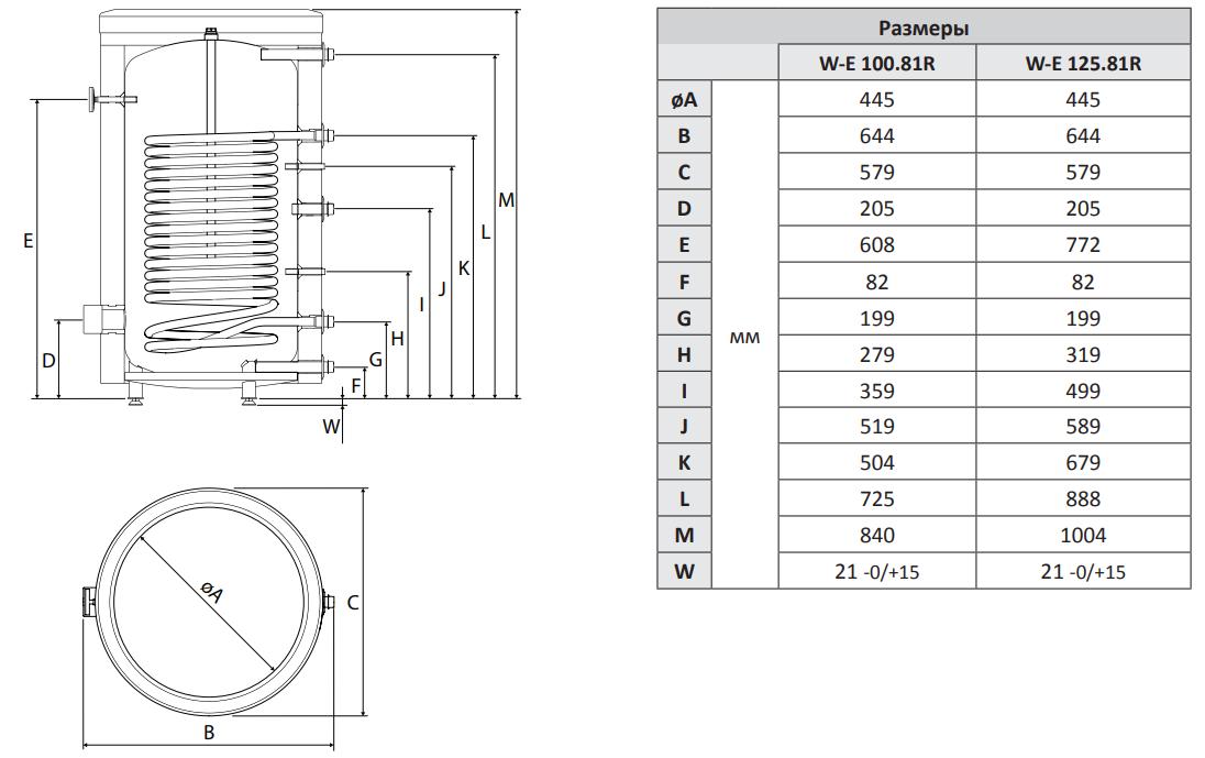 Габаритные размеры бойлера MEGA W-E 100.81 NIBE