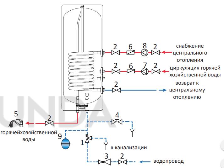 Монтажная схема водонагревателя SPIRO