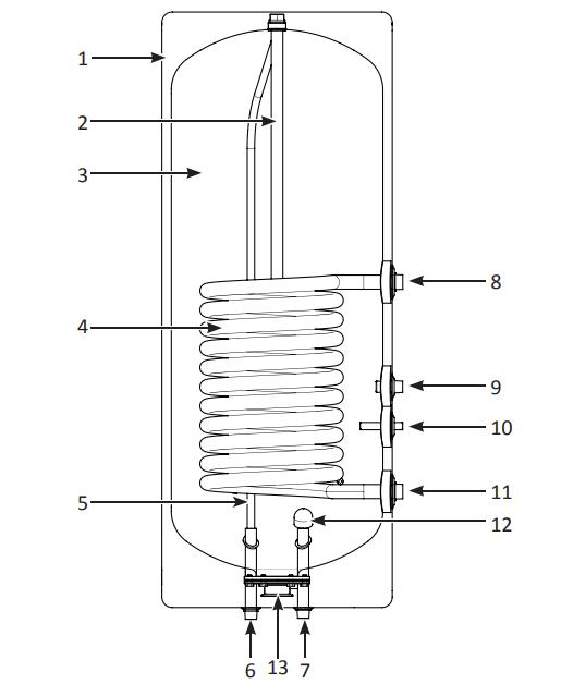 Конструкция водонагревателя Spiro W-E 120.12 L NIibe