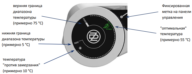 Настройка температуры на панели Drazice OKC 125 NTR/Z