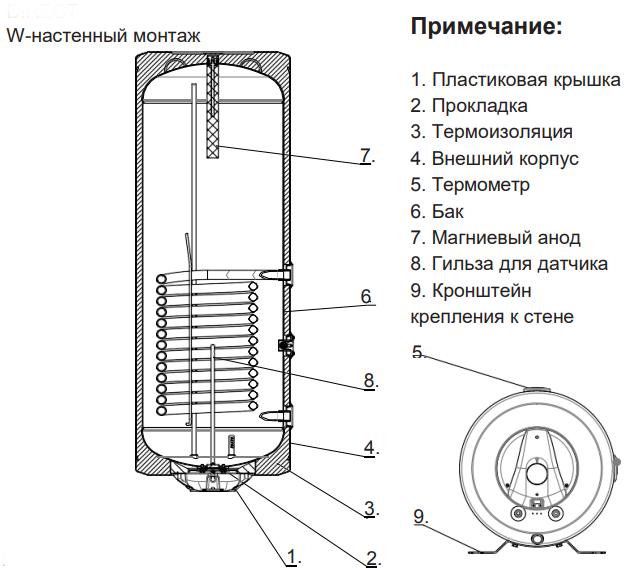 Конструкция бойлера Metalac Direct WL 100